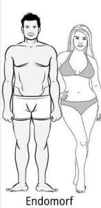 endomorf vücut tipine göre beslenme