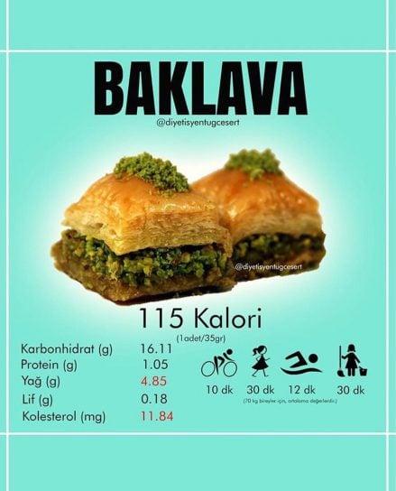 baklava kalorisi