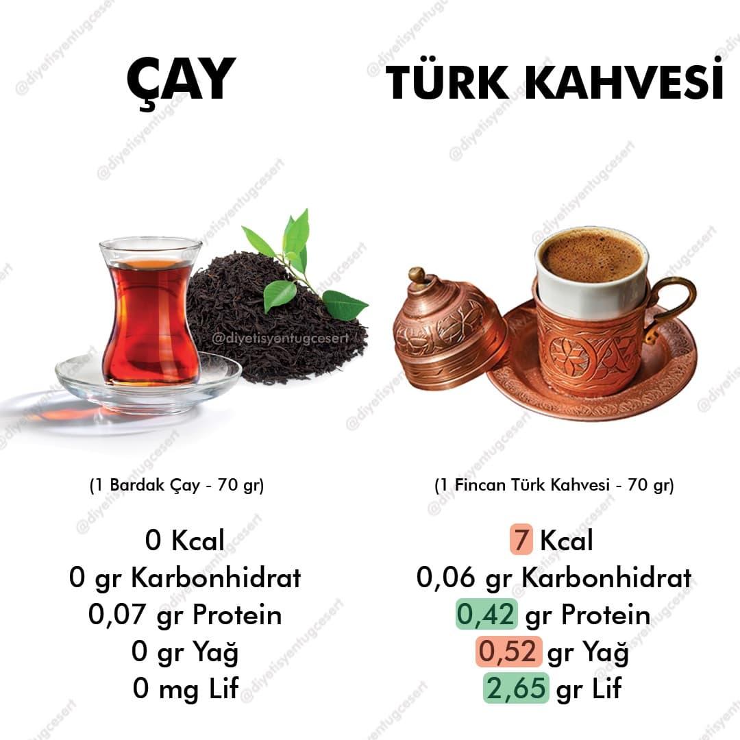 kahve kalori